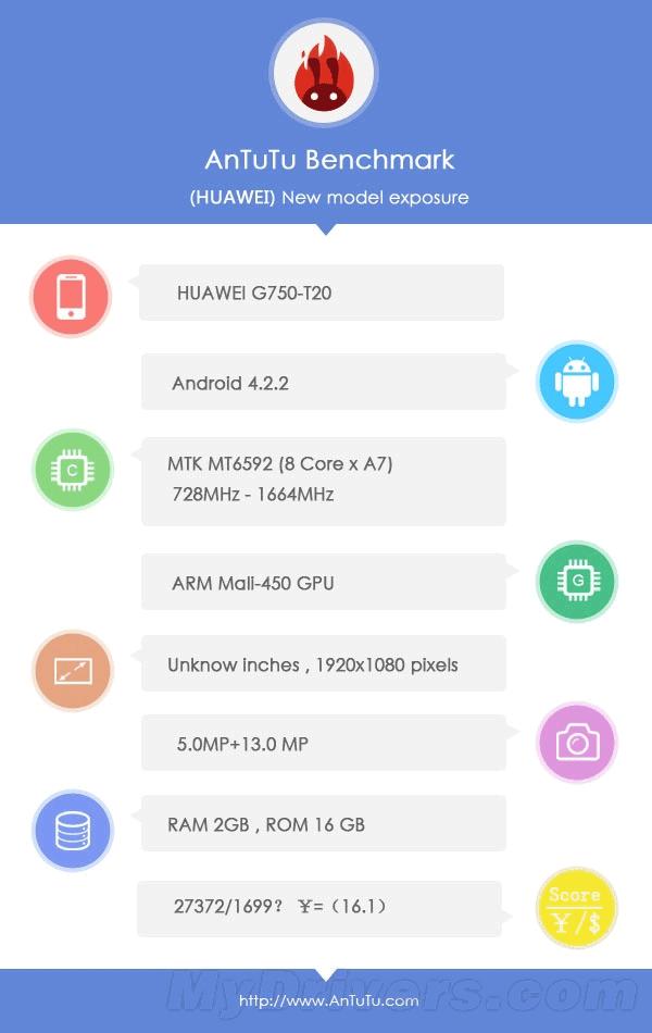 Huawei Honor 3X   обновленная модель получит FHD дисплей