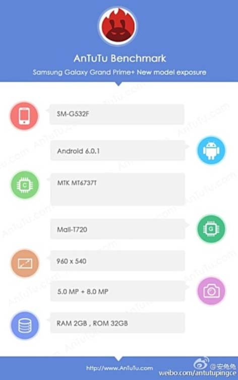 Samsung Galaxy Grand Prime+ (SM-G532F)