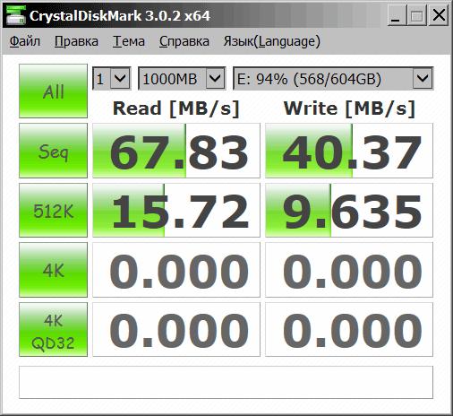Результат ES.2 (750ГБ)